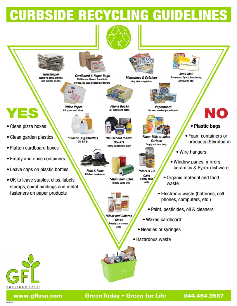 Curbside Recycling Program Acceptable Items