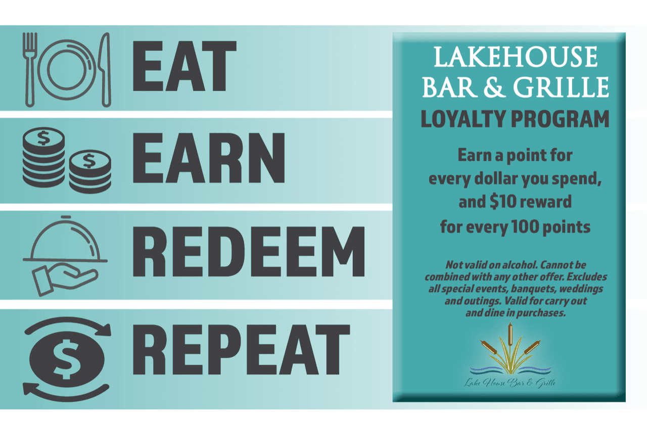 LH BAR AND GRILLE LOYALTY PROGRAM